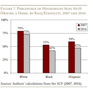 New Report Suggests Hispanic Households Face Difficult Retirements