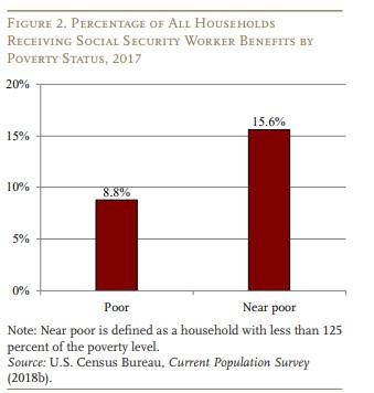 Why Social Security's Minimum Benefit Needs Fixing