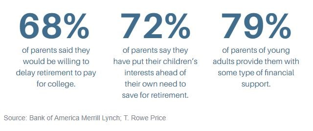 Barron's: Parents Spend $500 Billion a Year Supporting Adult Children