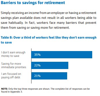 Ways Employers Can Promote Retirement Security